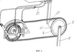 Типы велосипедных систем по способу передачи