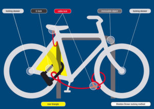 Защита велосипеда от кражи