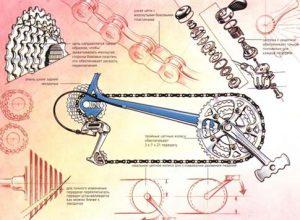 передаточное число переключателя скоростей велосипеда