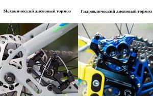 Механика против гидравлики
