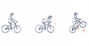 Выдергивание переднего колеса