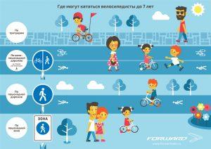 Правила езды для детей
