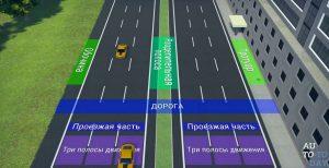 Определение тротуарной зоны